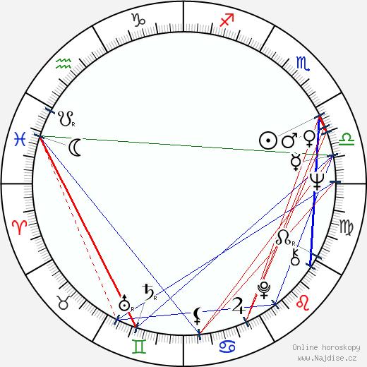 Vráťa Ebr wikipedie wiki 2018, 2019 horoskop