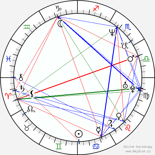 Vratislav Mynář wikipedie wiki 2018, 2019 horoskop