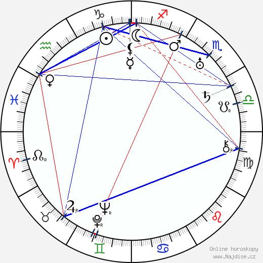 W. B. Eason wikipedie wiki 2018, 2019 horoskop