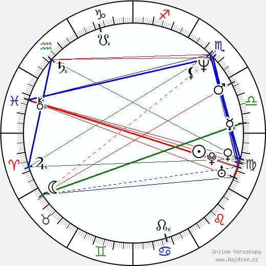 W. Earl Brown wikipedie wiki 2020, 2021 horoskop