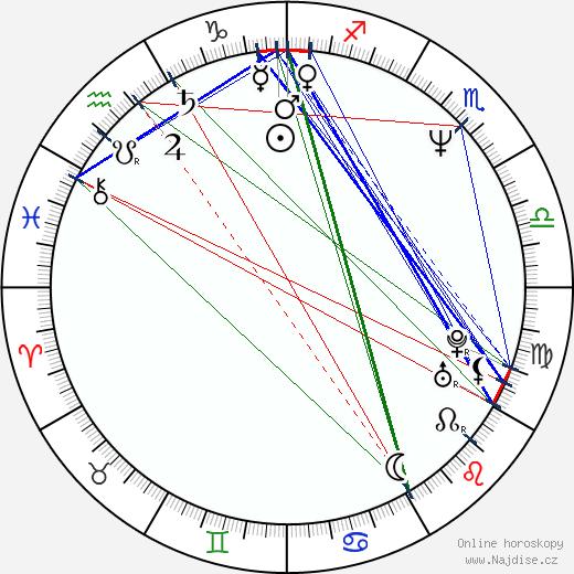 Wade Williams wikipedie wiki 2017, 2018 horoskop