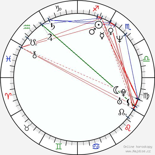 Wadeck Stanczak wikipedie wiki 2018, 2019 horoskop