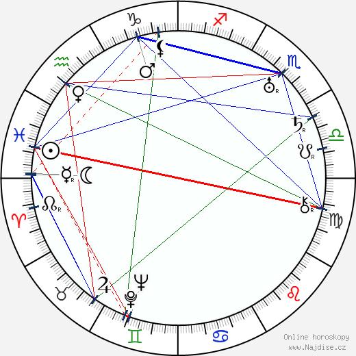 Wäinö Aaltonen wikipedie wiki 2019, 2020 horoskop