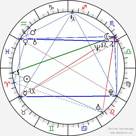 Waldemar Sierański wikipedie wiki 2017, 2018 horoskop