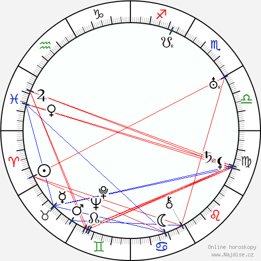 Wallace Reid wikipedie wiki 2019, 2020 horoskop