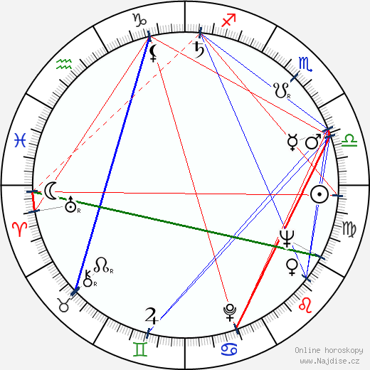 Walter Beck wikipedie wiki 2018, 2019 horoskop