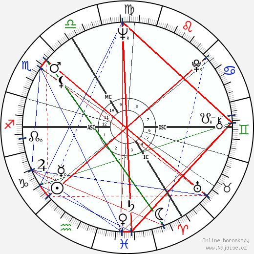 Walter Coomans wikipedie wiki 2019, 2020 horoskop