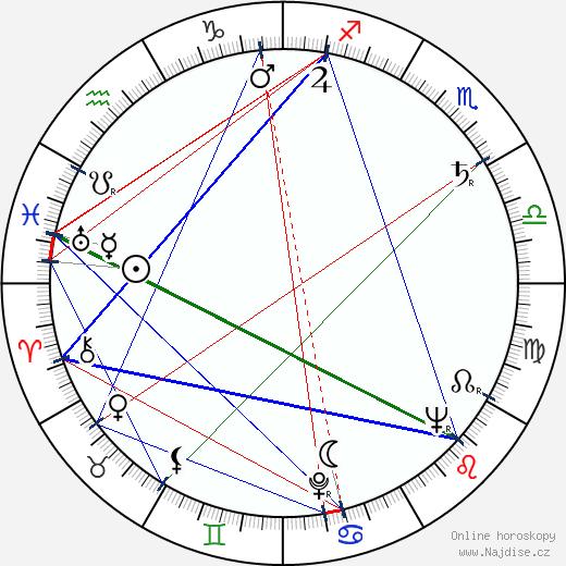 Walter Gotell wikipedie wiki 2019, 2020 horoskop
