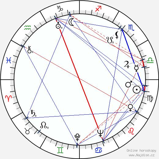 Walter Haefner wikipedie wiki 2018, 2019 horoskop