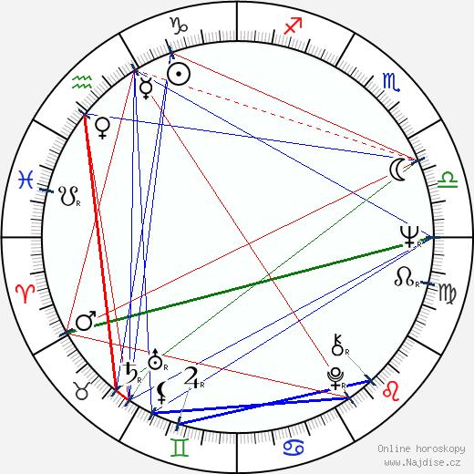 Walter Hill wikipedie wiki 2018, 2019 horoskop