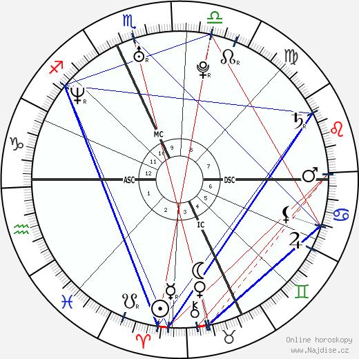 Walter J. Poirier wikipedie wiki 2018, 2019 horoskop