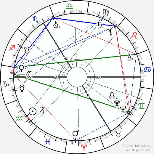 Walter Johannes Stein wikipedie wiki 2019, 2020 horoskop