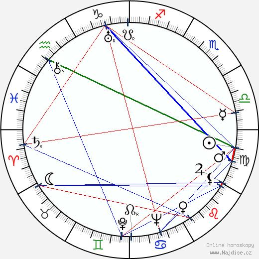 Walter Kapps wikipedie wiki 2018, 2019 horoskop
