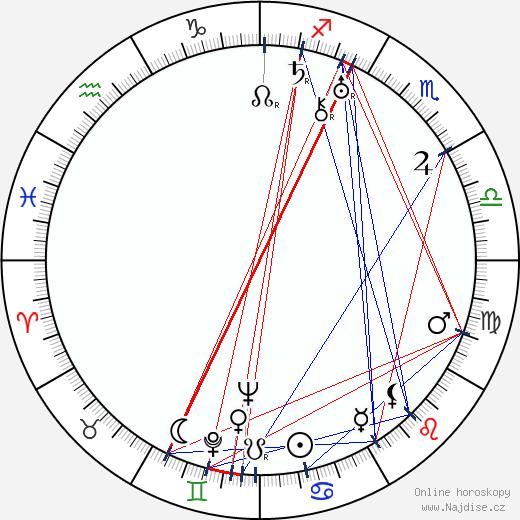 Walter Ladengast wikipedie wiki 2019, 2020 horoskop