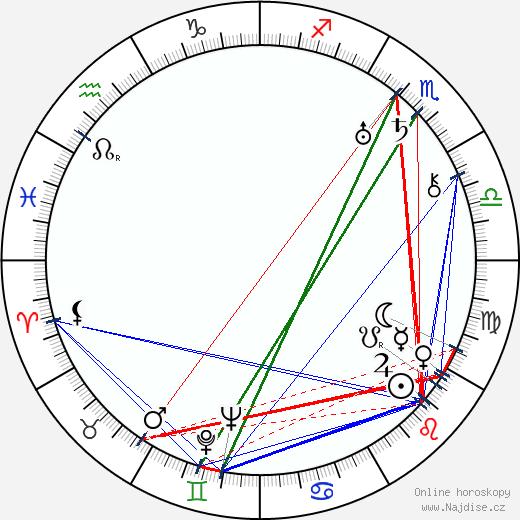 Walter Lang wikipedie wiki 2019, 2020 horoskop