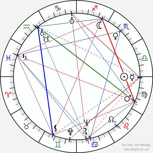 Walter MacEwen wikipedie wiki 2019, 2020 horoskop
