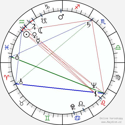 Walter Newman wikipedie wiki 2018, 2019 horoskop