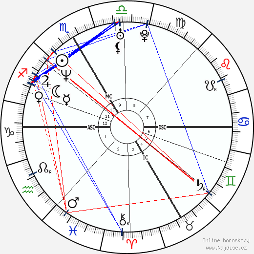 Walter Pullen wikipedie wiki 2018, 2019 horoskop