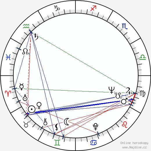 Walter Schmidinger wikipedie wiki 2018, 2019 horoskop