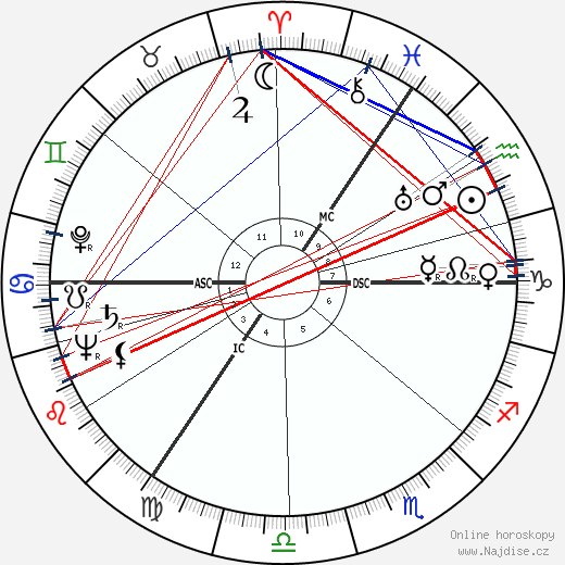 Walter Schmidt wikipedie wiki 2018, 2019 horoskop