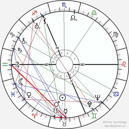Walter Slezak wikipedie wiki 2018, 2019 horoskop