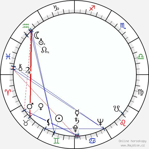 Walter Tetley wikipedie wiki 2019, 2020 horoskop