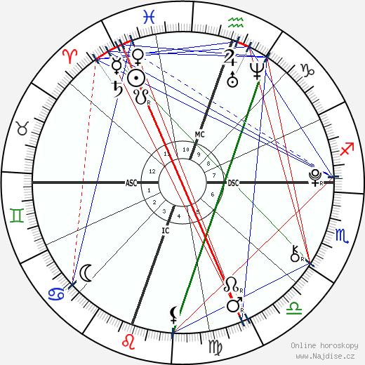 Walter Van Zandt wikipedie wiki 2020, 2021 horoskop