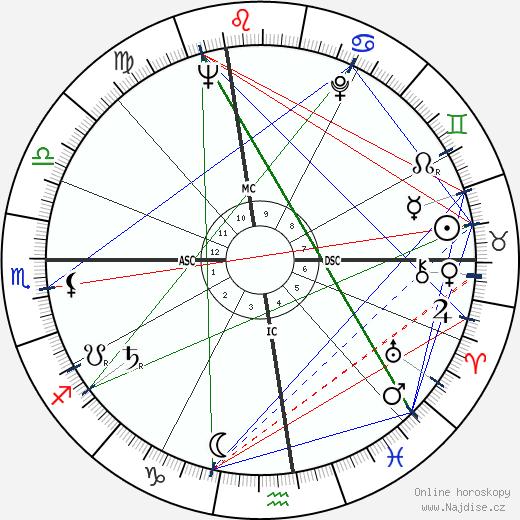 Walter Yowarsky wikipedie wiki 2018, 2019 horoskop
