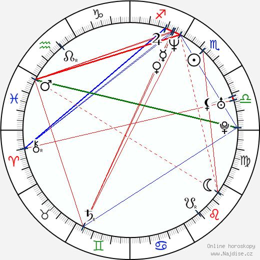 Walton Goggins wikipedie wiki 2019, 2020 horoskop