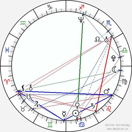 Wanderlei Silva wikipedie wiki 2018, 2019 horoskop