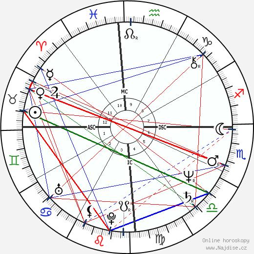 Wanderley Luxemburgo wikipedie wiki 2018, 2019 horoskop