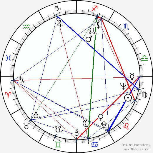 Warren Berlinger wikipedie wiki 2018, 2019 horoskop
