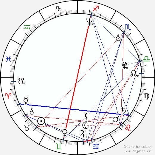 Warren Brown wikipedie wiki 2019, 2020 horoskop