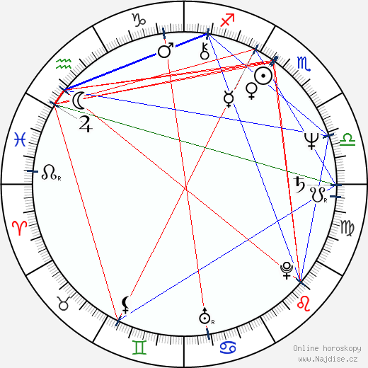 Warren Carr wikipedie wiki 2019, 2020 horoskop