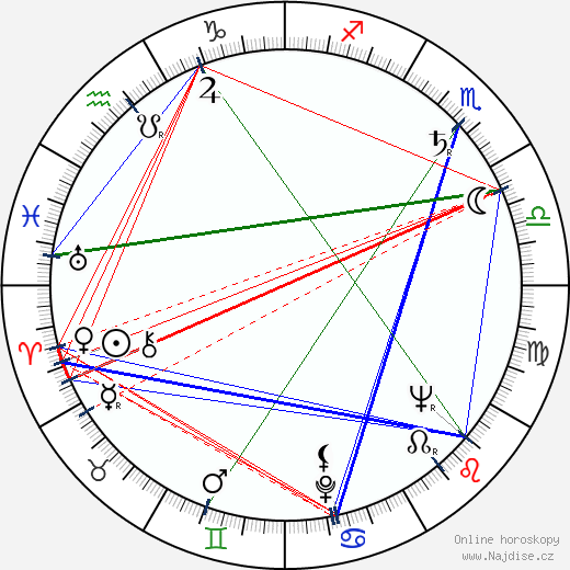 Warren Finnerty wikipedie wiki 2018, 2019 horoskop