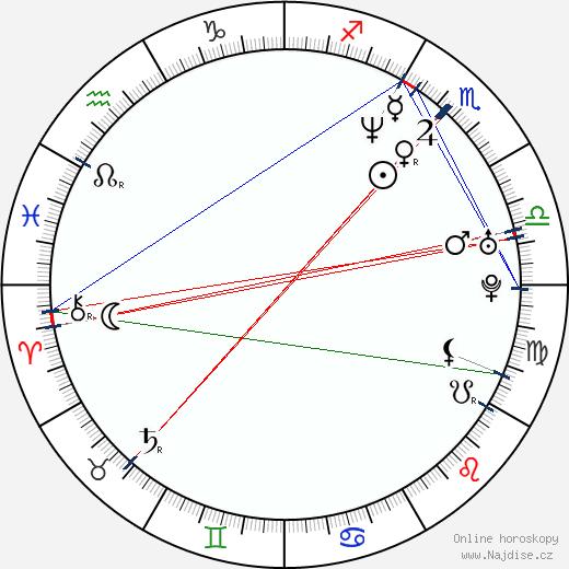 Warren G. wikipedie wiki 2018, 2019 horoskop