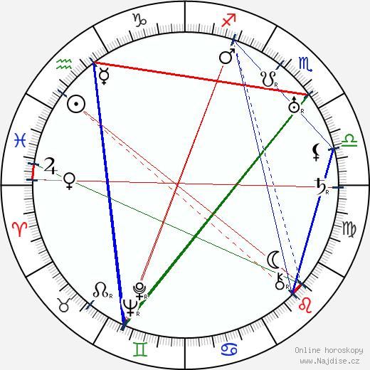Warren Jackson wikipedie wiki 2019, 2020 horoskop