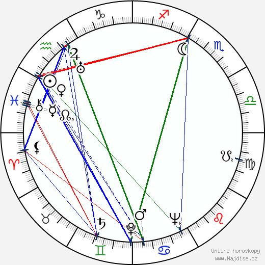 Wayne Morris wikipedie wiki 2019, 2020 horoskop