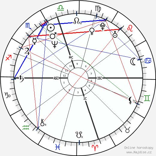 Weird Al Yankovic wikipedie wiki 2019, 2020 horoskop