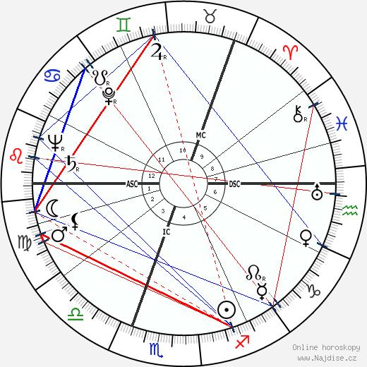 Wenche Foss wikipedie wiki 2018, 2019 horoskop