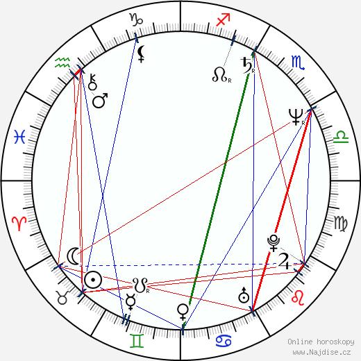 Wendy Crewson wikipedie wiki 2020, 2021 horoskop