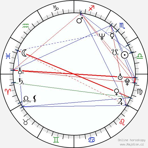 Werner Daehn wikipedie wiki 2019, 2020 horoskop