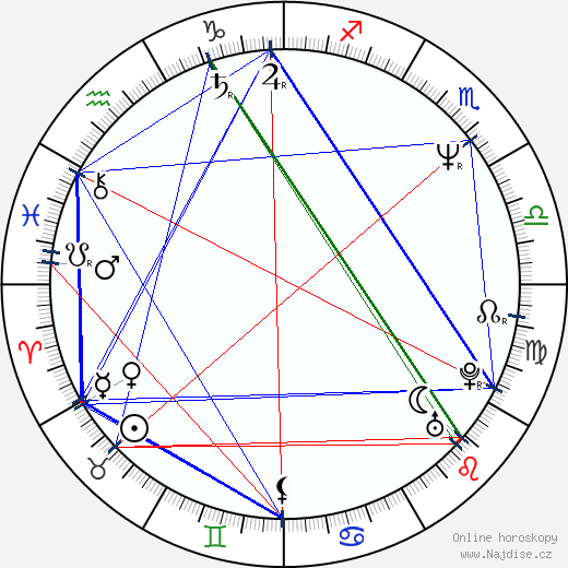 Werner Faymann wikipedie wiki 2018, 2019 horoskop