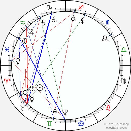 Werner Finck wikipedie wiki 2018, 2019 horoskop