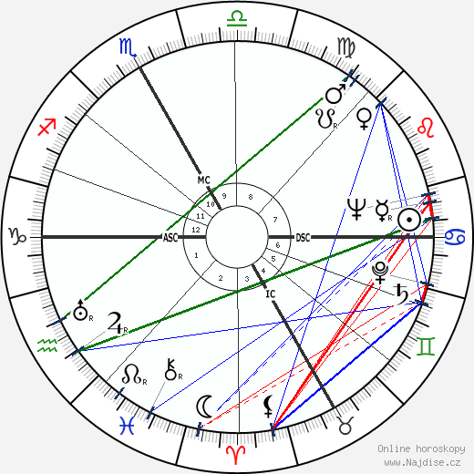 Werner Hirsig wikipedie wiki 2018, 2019 horoskop