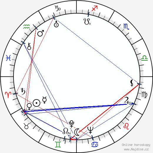 Werner Jacobs wikipedie wiki 2019, 2020 horoskop