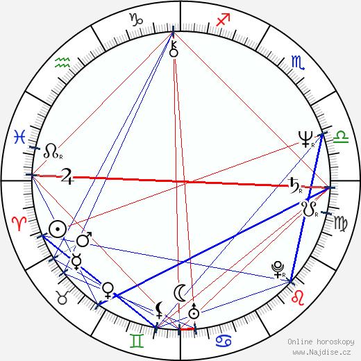 Werner Possardt wikipedie wiki 2018, 2019 horoskop