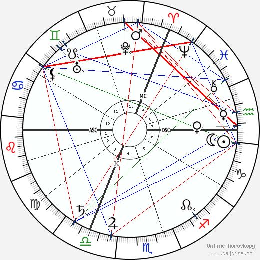 Werner Sombart wikipedie wiki 2020, 2021 horoskop