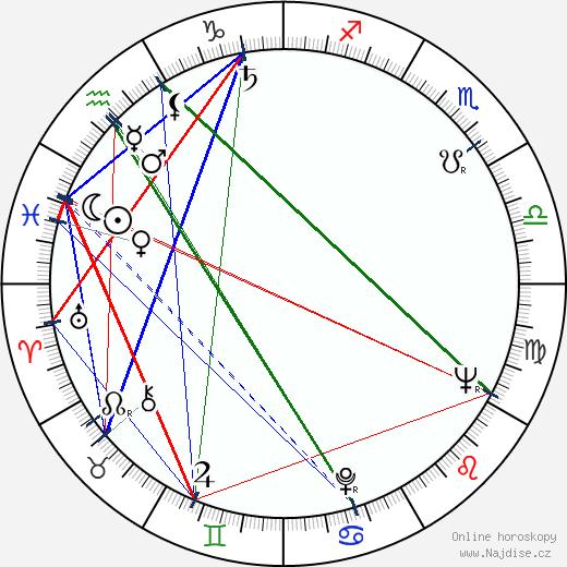 Werner W. Wallroth wikipedie wiki 2018, 2019 horoskop