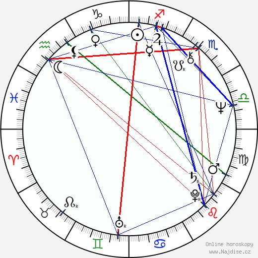 Wes Studi wikipedie wiki 2019, 2020 horoskop